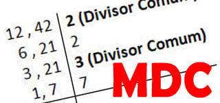 Calculadora de MDC Online